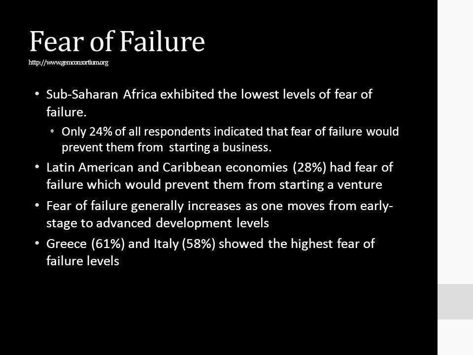 Fear of Failure http://www.gemconsortium.org