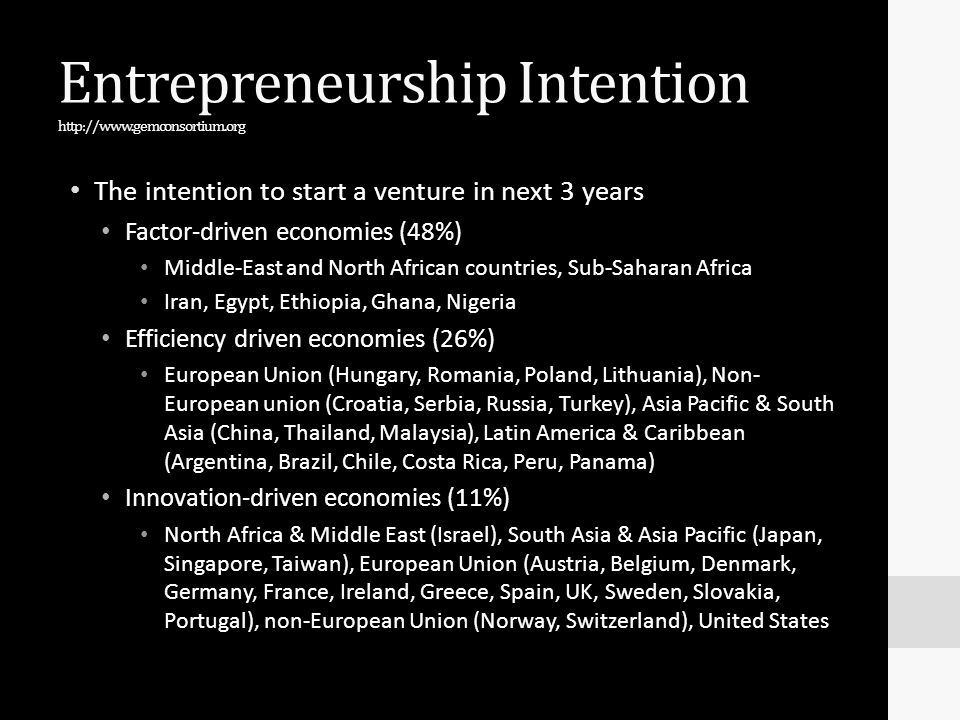Entrepreneurship Intention http://www.gemconsortium.org