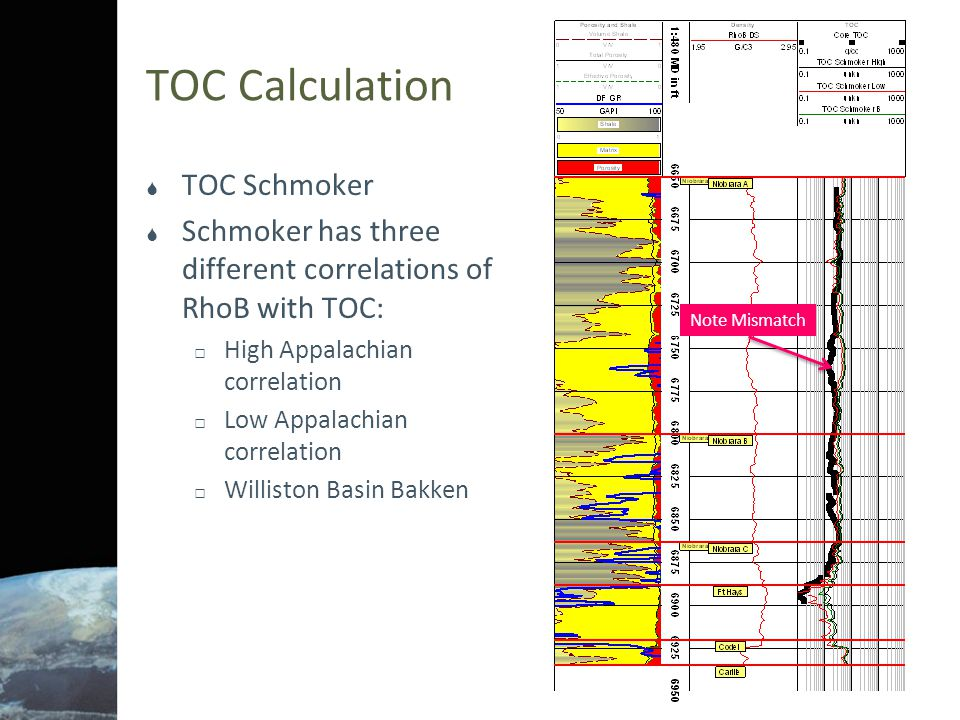 TOC Calculation TOC Schmoker