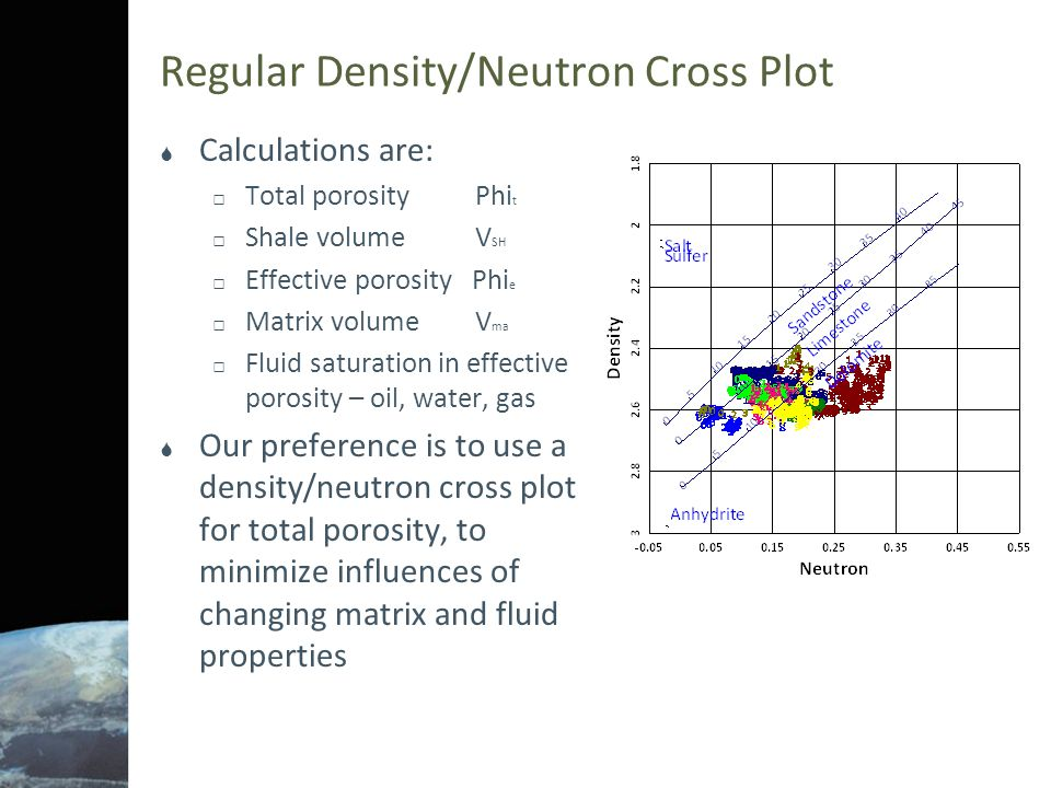 Regular Density/Neutron Cross Plot