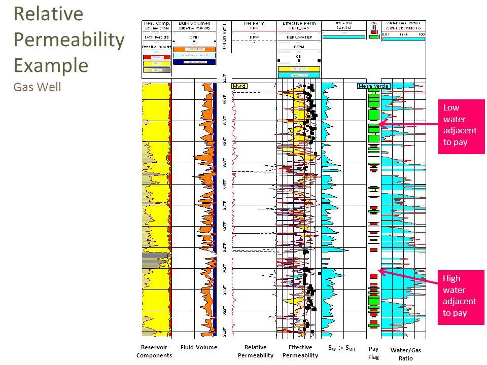 Relative Permeability Example