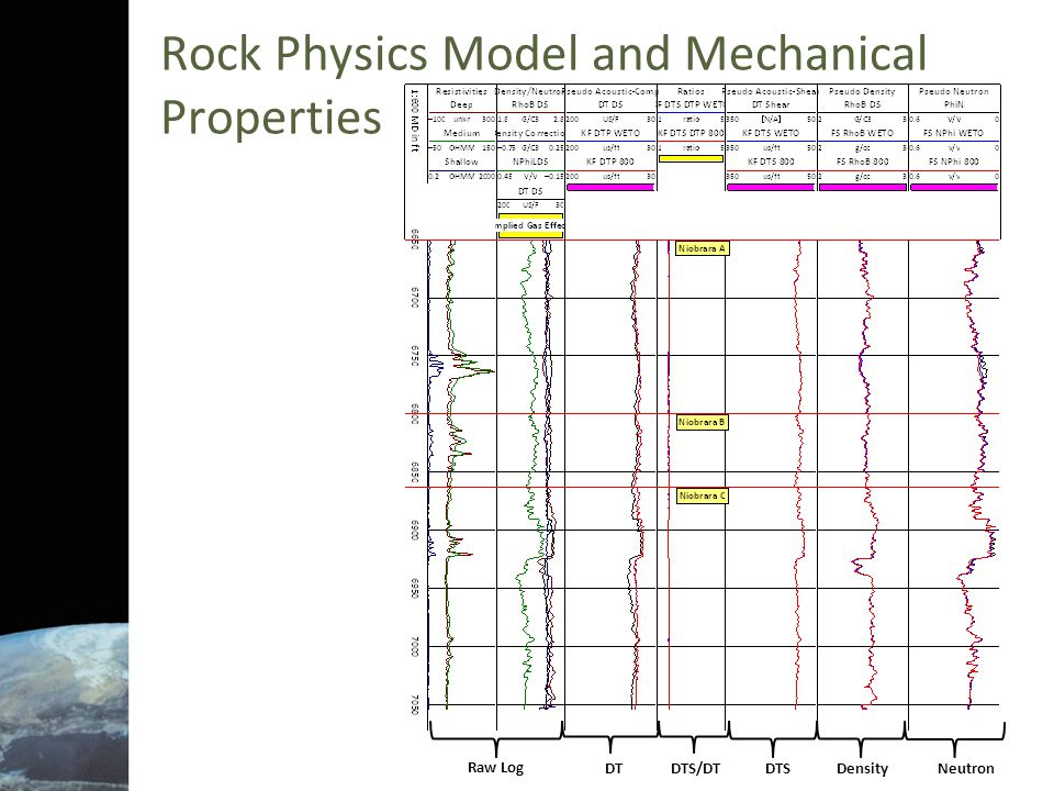 Rock Physics Model and Mechanical Properties