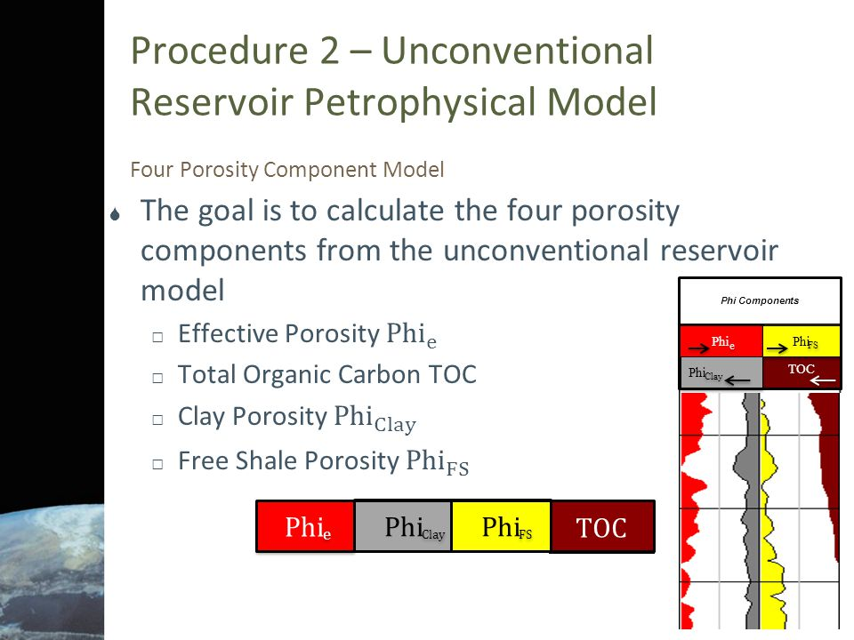 Procedure 2 – Unconventional Reservoir Petrophysical Model