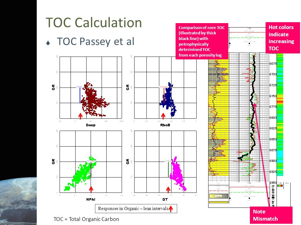 TOC Calculation TOC Passey et al Hot colors indicate increasing TOC