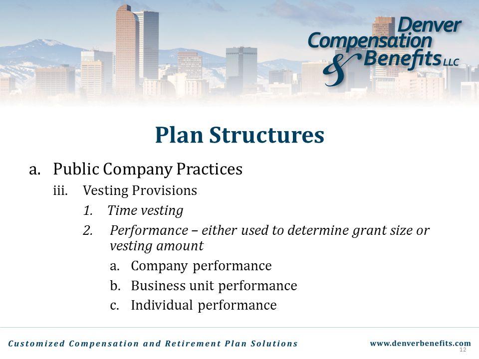 Plan Structures Public Company Practices Vesting Provisions