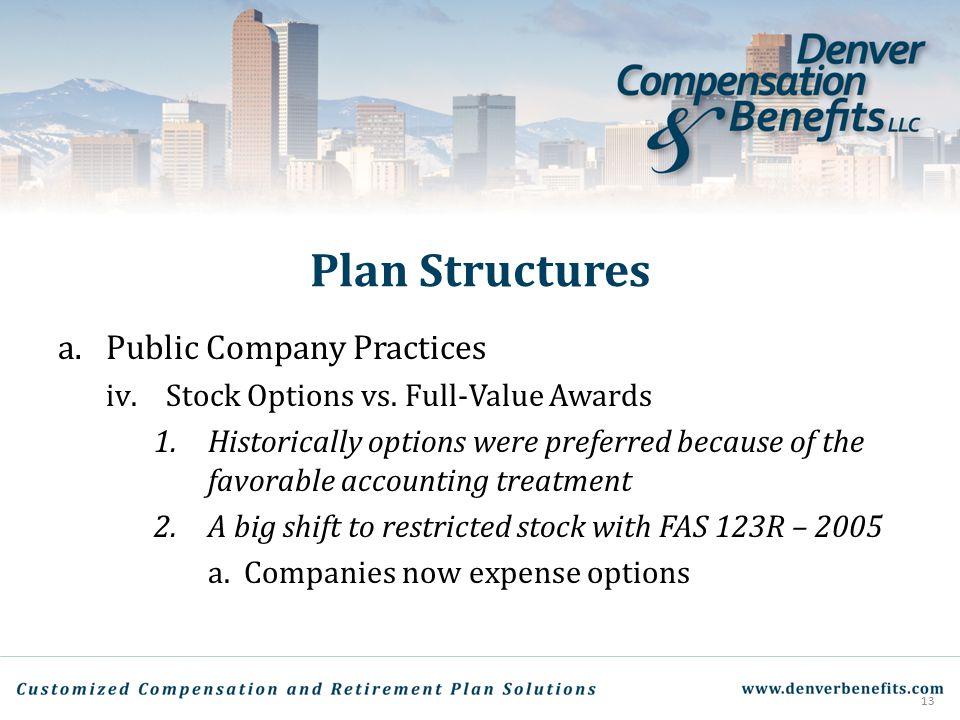 Plan Structures Public Company Practices