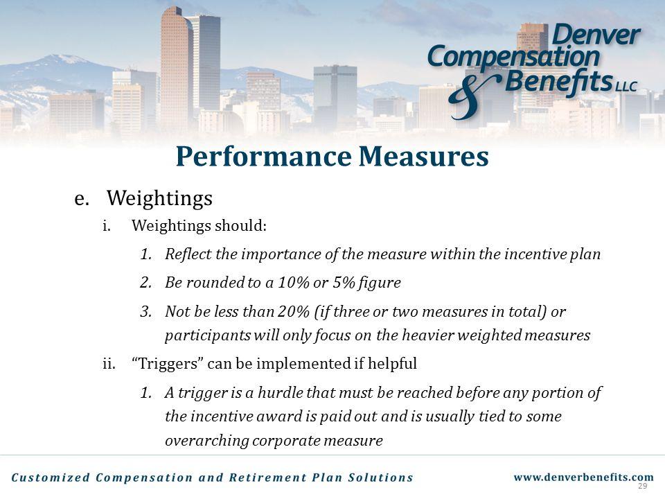 Performance Measures e. Weightings Weightings should: