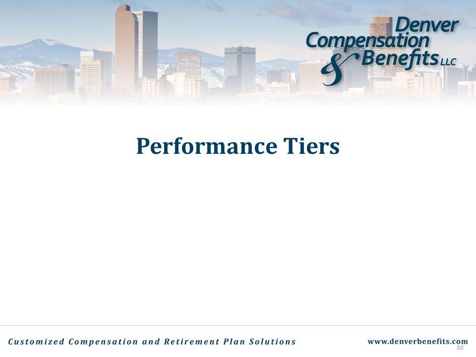 Performance Tiers