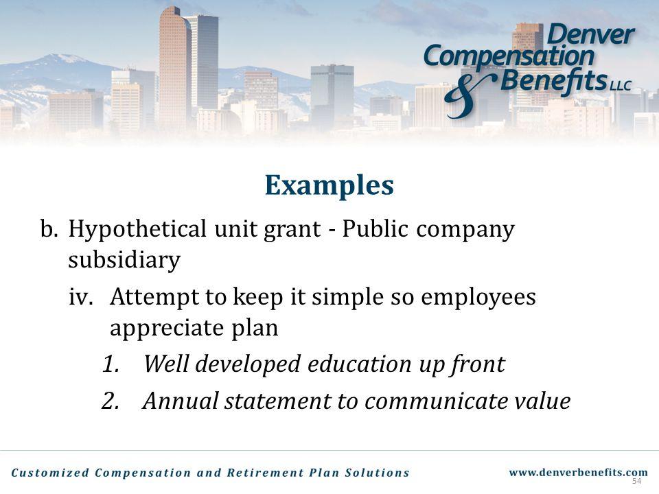 Examples Hypothetical unit grant - Public company subsidiary