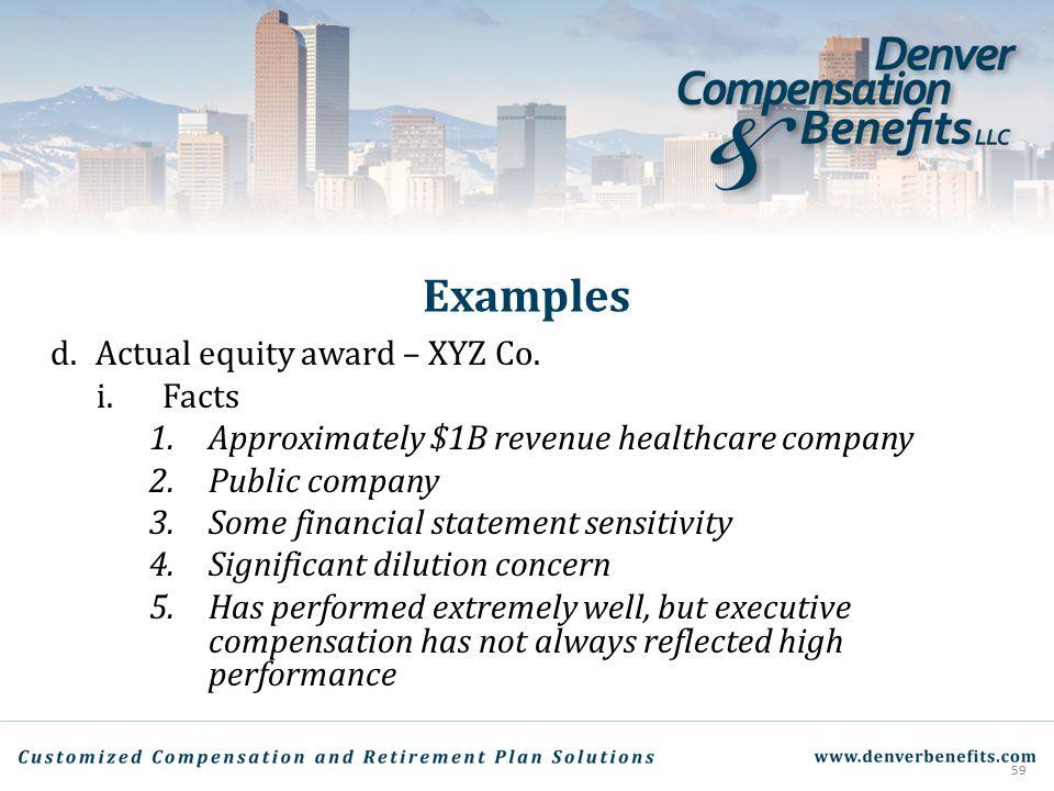 Examples Actual equity award – XYZ Co. Facts