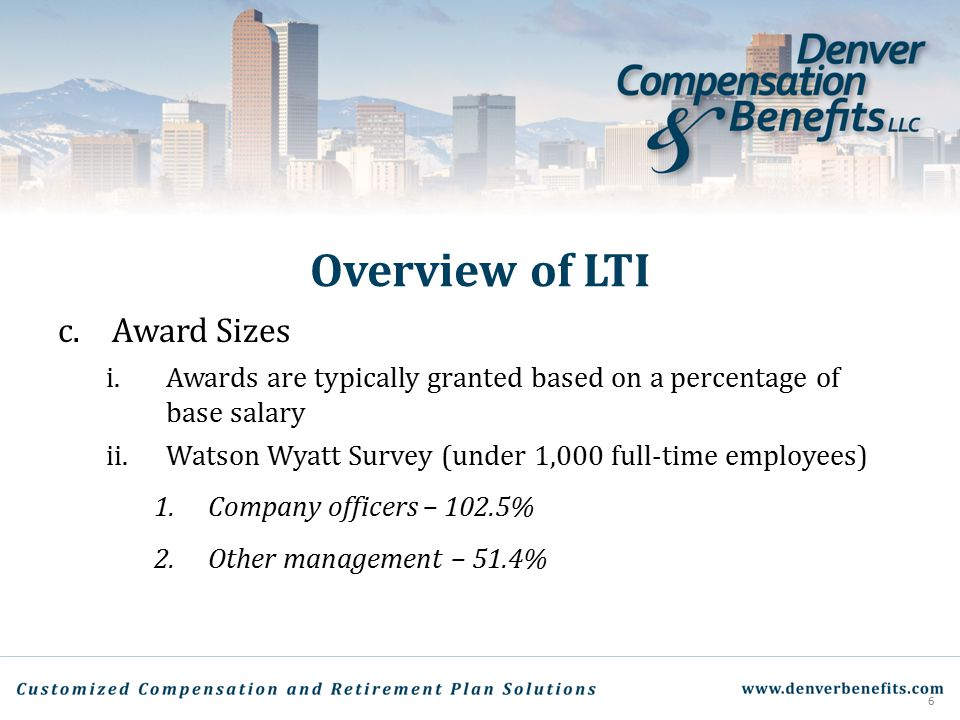 Overview of LTI Award Sizes