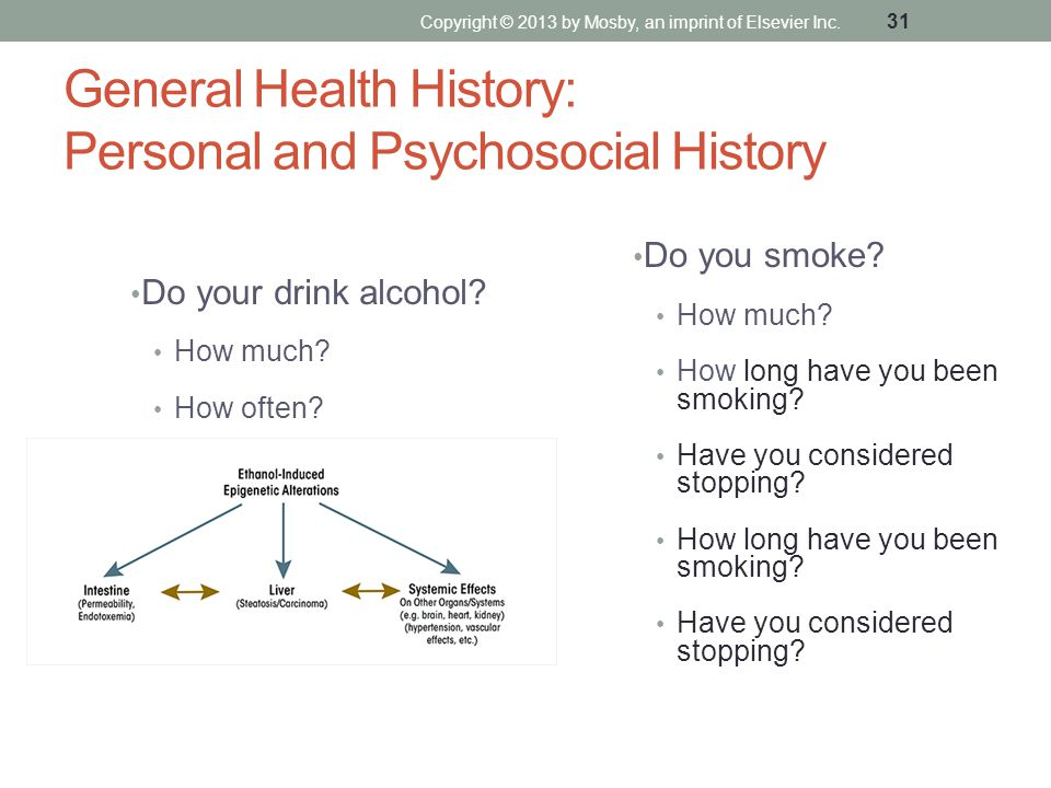 General Health History: Personal and Psychosocial History