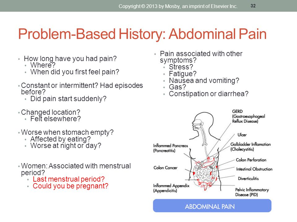 Problem-Based History: Abdominal Pain