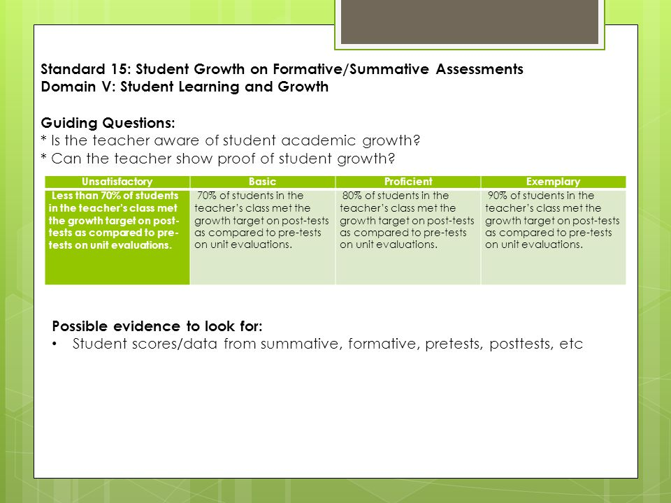 Standard 15: Student Growth on Formative/Summative Assessments