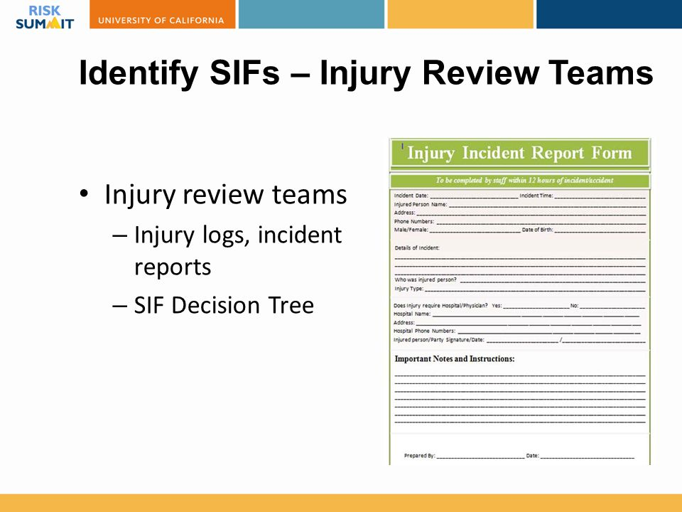 Identify SIFs – Injury Review Teams