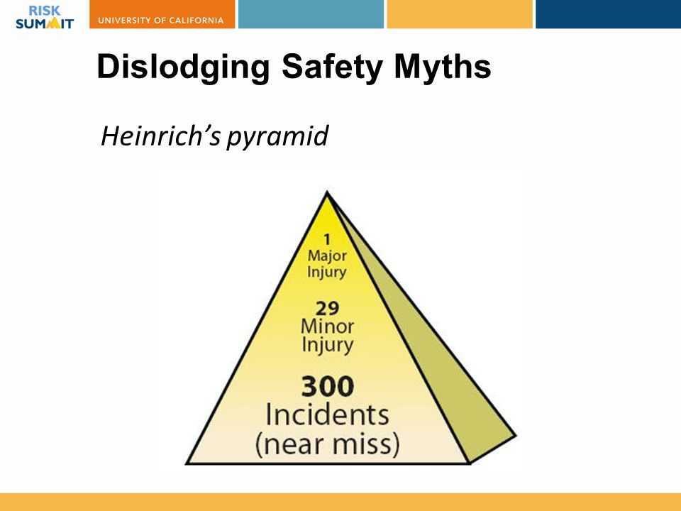 Dislodging Safety Myths
