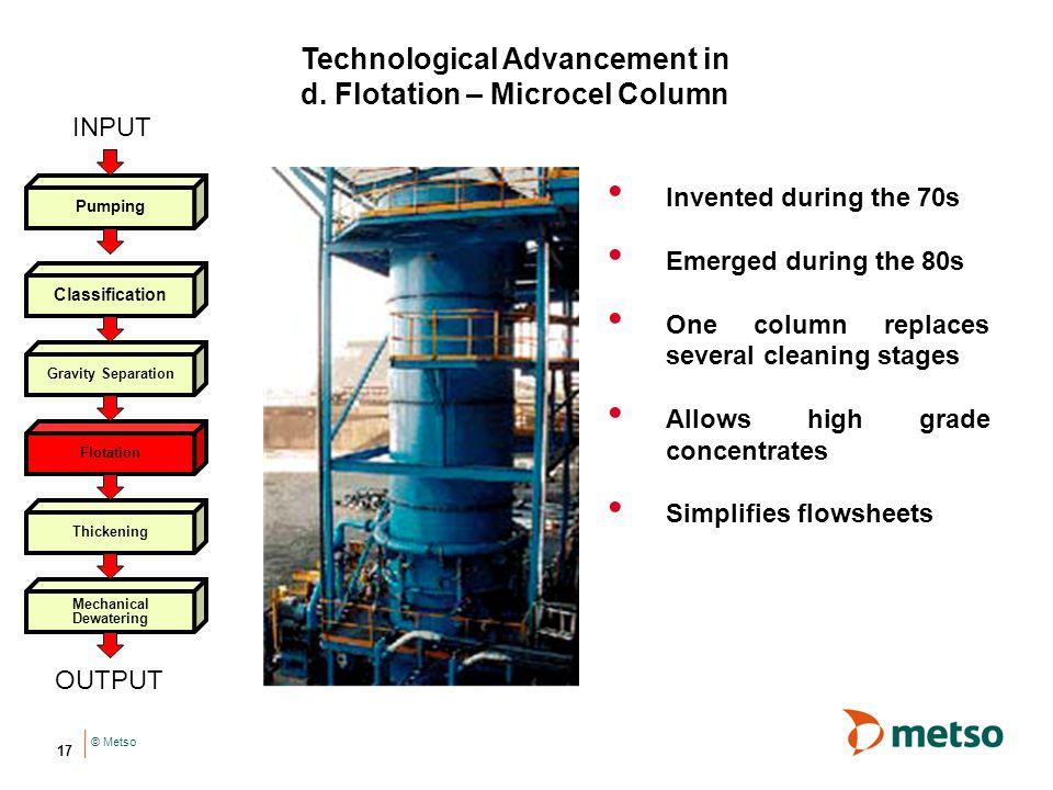 Technological Advancement in d. Flotation – Microcel Column
