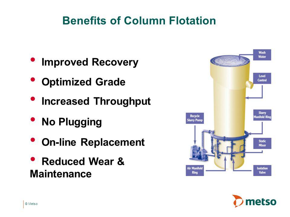 Benefits of Column Flotation