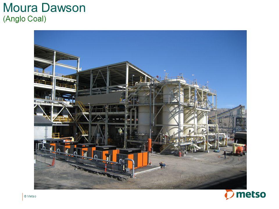 Moura Dawson (Anglo Coal)