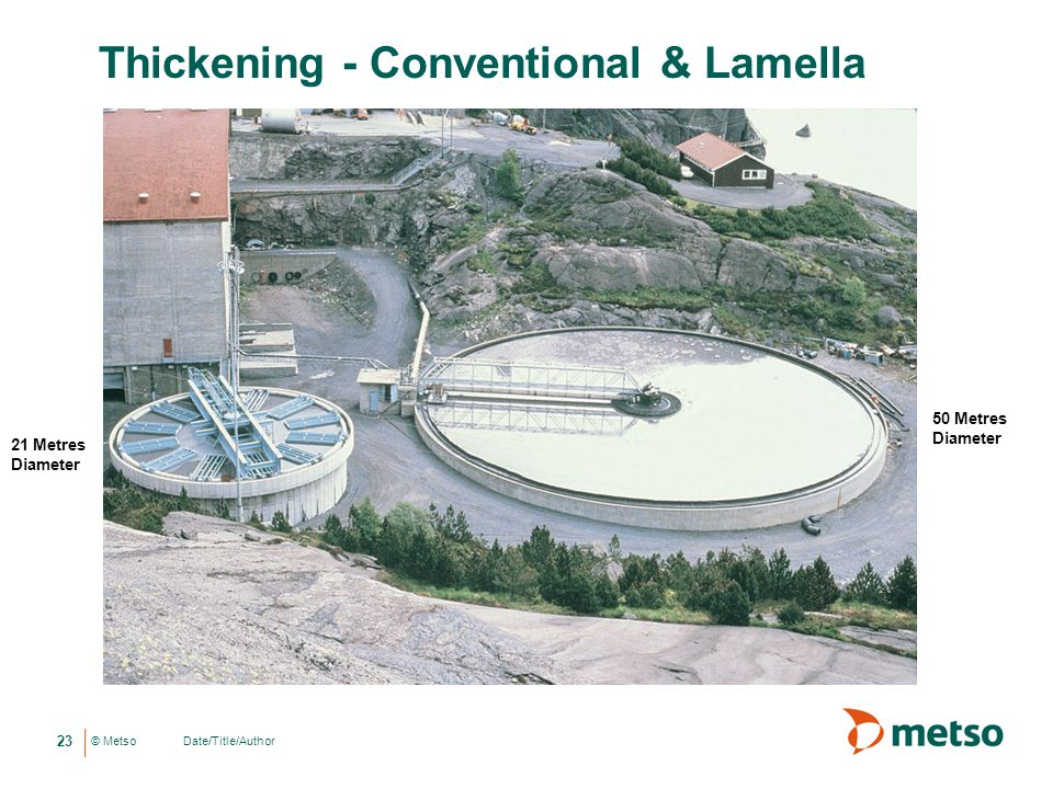 Thickening - Conventional & Lamella