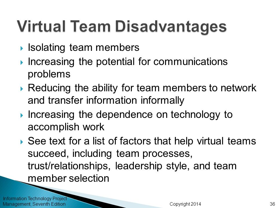 Virtual Team Disadvantages