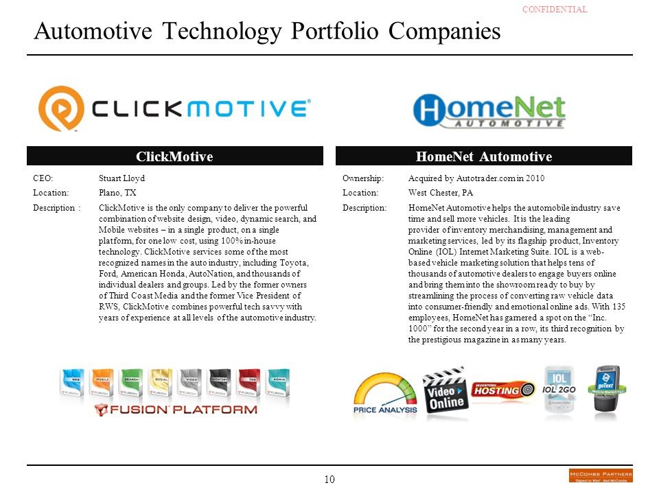 Automotive Technology Portfolio Companies