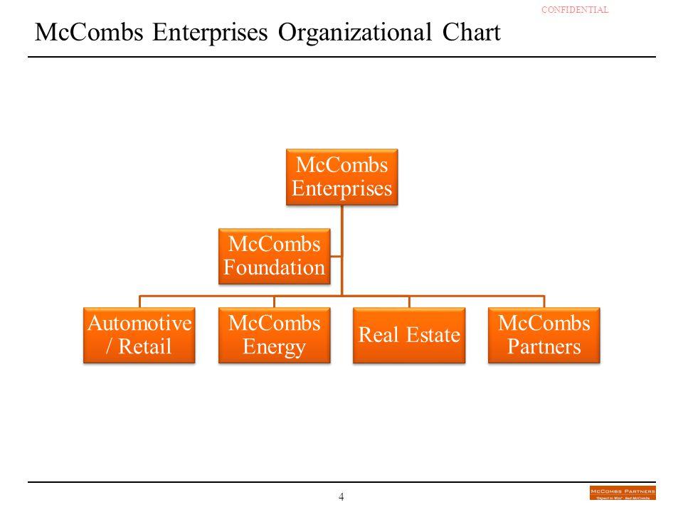 McCombs Enterprises Organizational Chart
