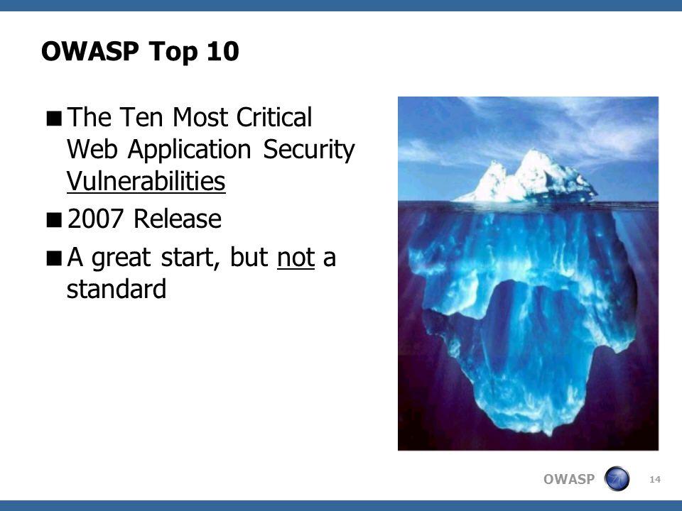 The Ten Most Critical Web Application Security Vulnerabilities