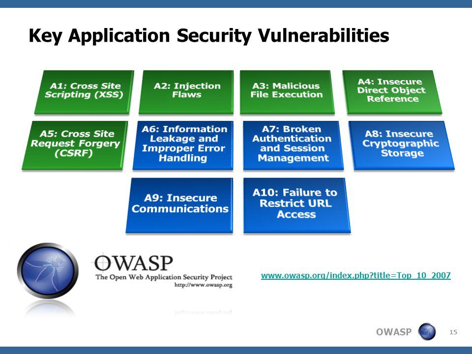 Key Application Security Vulnerabilities