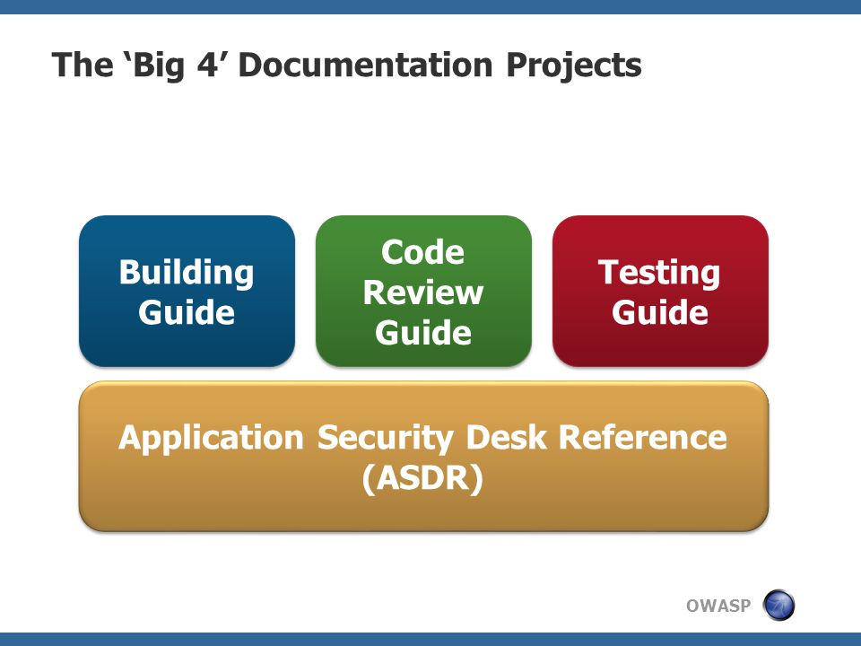 The 'Big 4' Documentation Projects