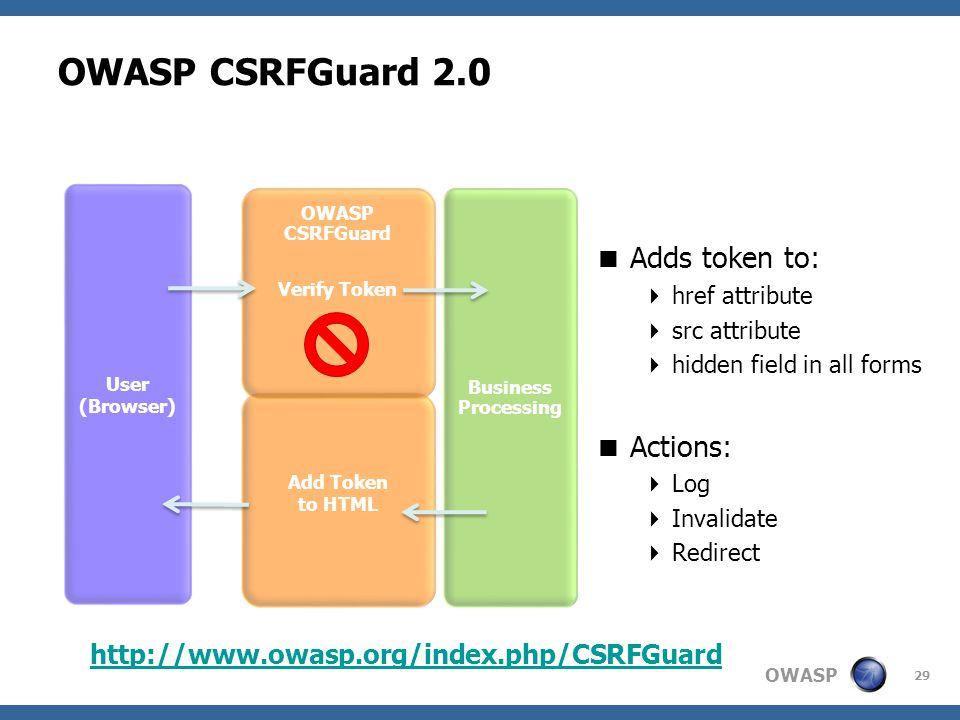 OWASP CSRFGuard 2.0 User. (Browser) OWASP CSRFGuard. Verify Token. Business Processing. Adds token to: