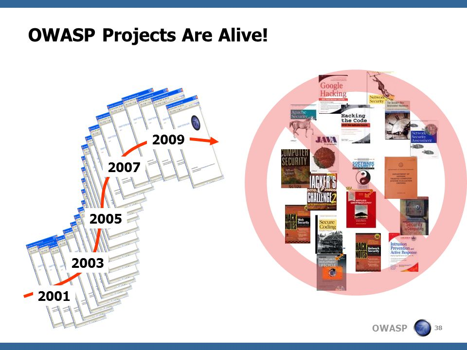OWASP Projects Are Alive!