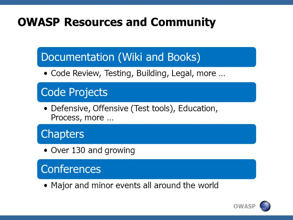 OWASP Resources and Community