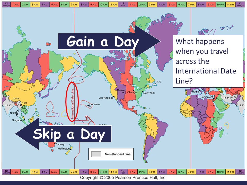 Gain a Day What happens when you travel across the International Date Line Skip a Day