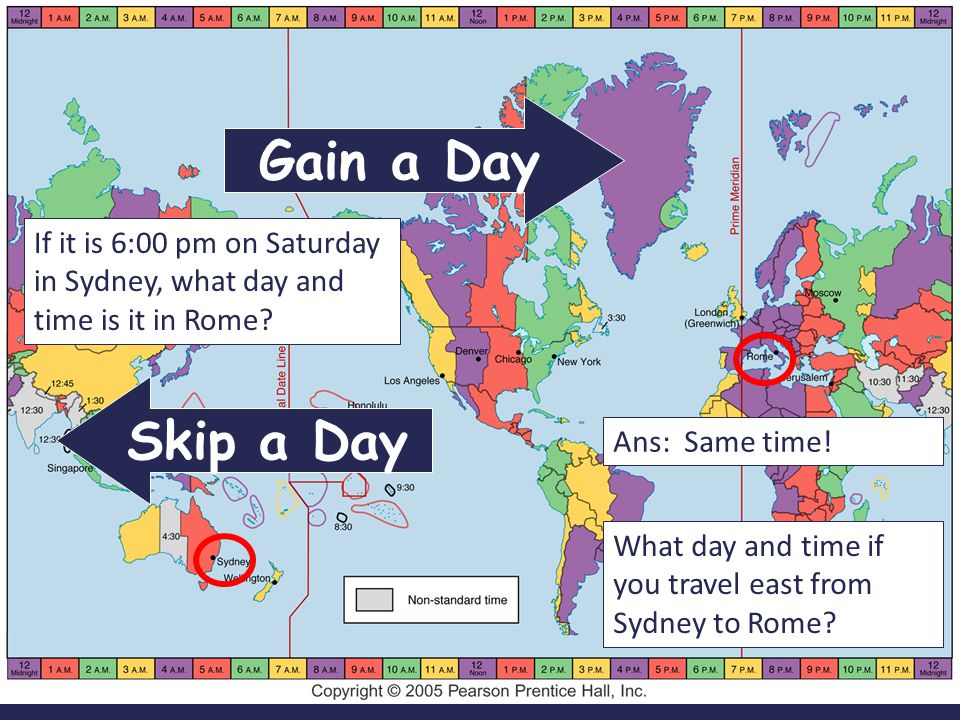 Gain a Day If it is 6:00 pm on Saturday in Sydney, what day and time is it in Rome Skip a Day. Ans: Same time!