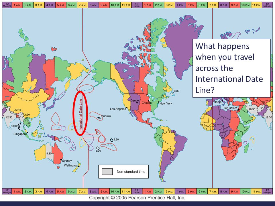 What happens when you travel across the International Date Line