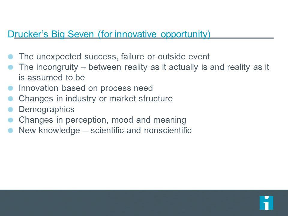 Drucker's Big Seven (for innovative opportunity)
