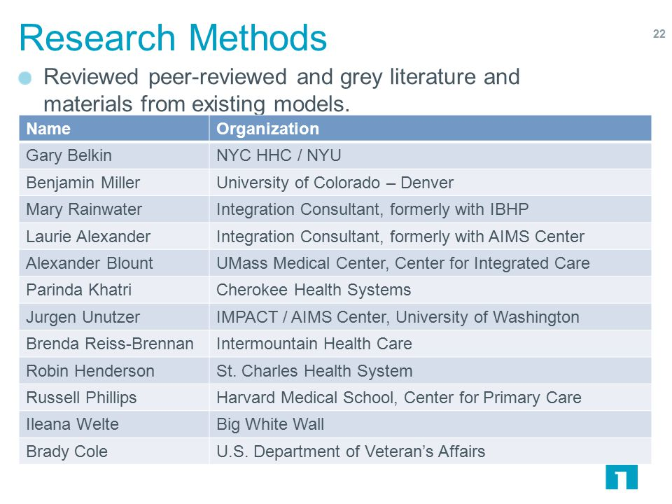 Research Methods Reviewed peer-reviewed and grey literature and materials from existing models. Name.