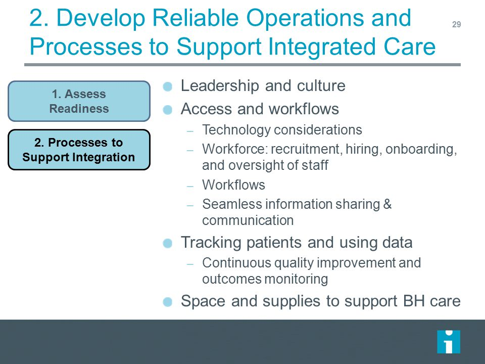 2. Processes to Support Integration