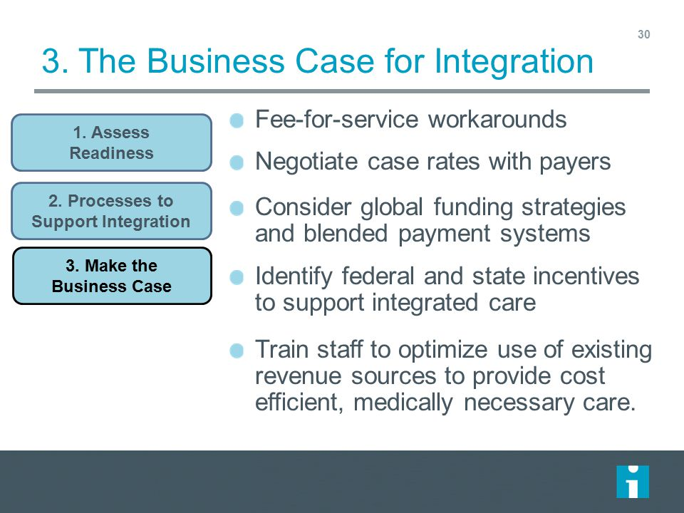 3. The Business Case for Integration