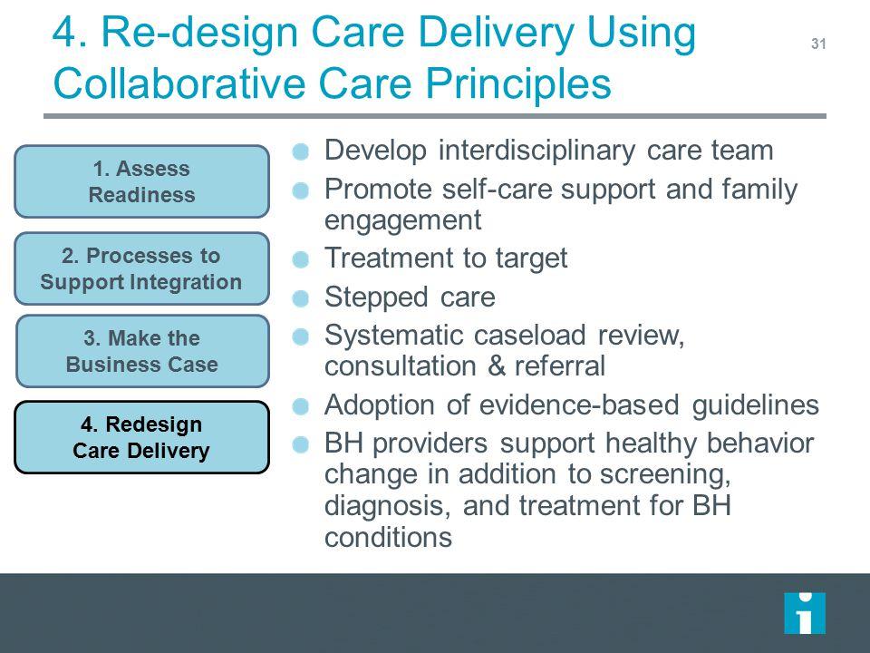 4. Re-design Care Delivery Using Collaborative Care Principles