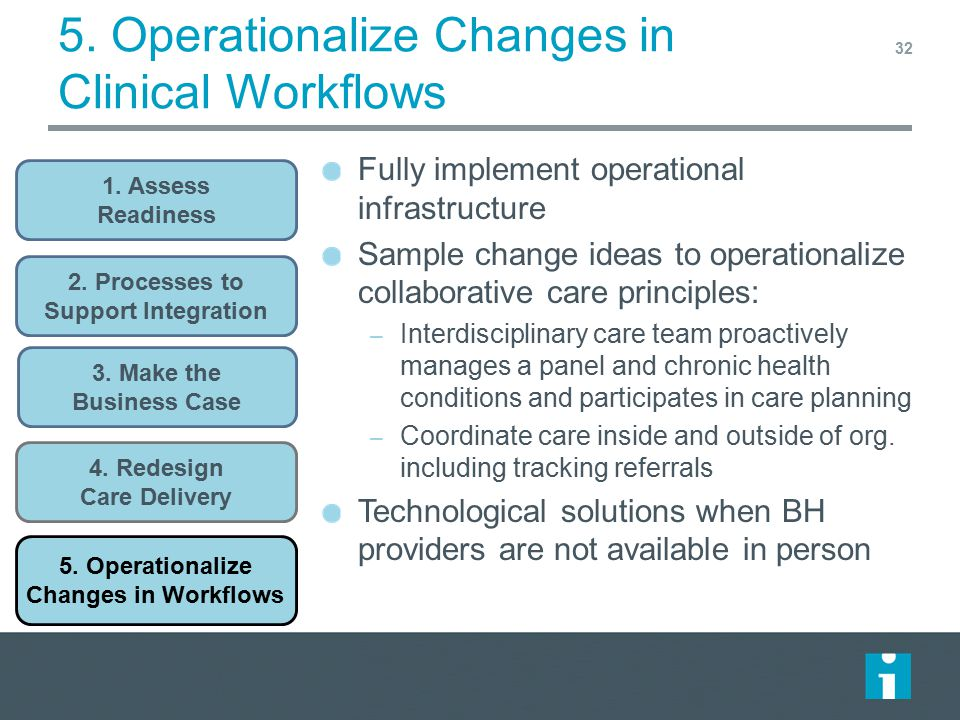 5. Operationalize Changes in Clinical Workflows