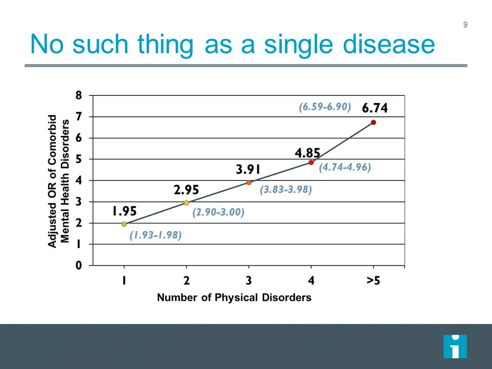 No such thing as a single disease