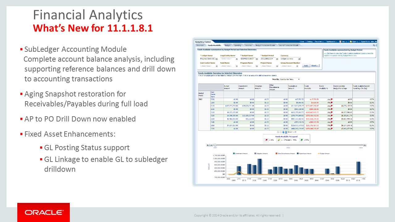 Financial Analytics What's New for 11.1.1.8.1