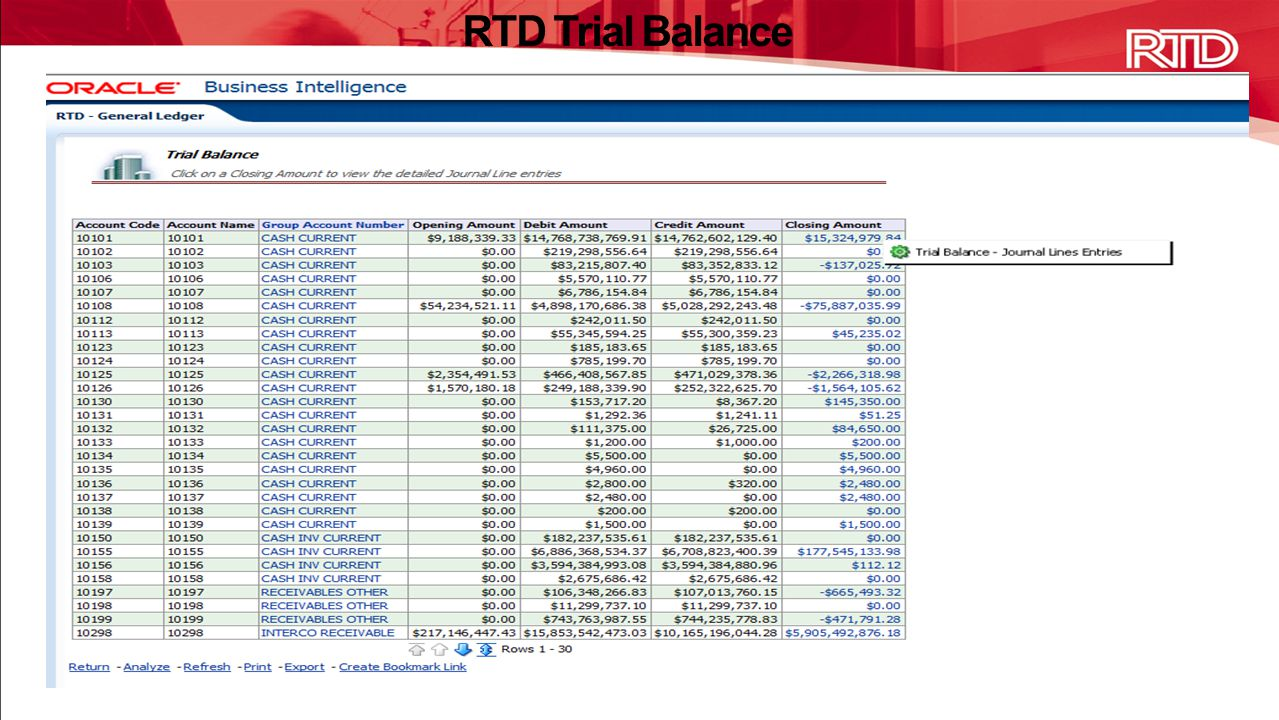 RTD Trial Balance Drill down to Trial Balance