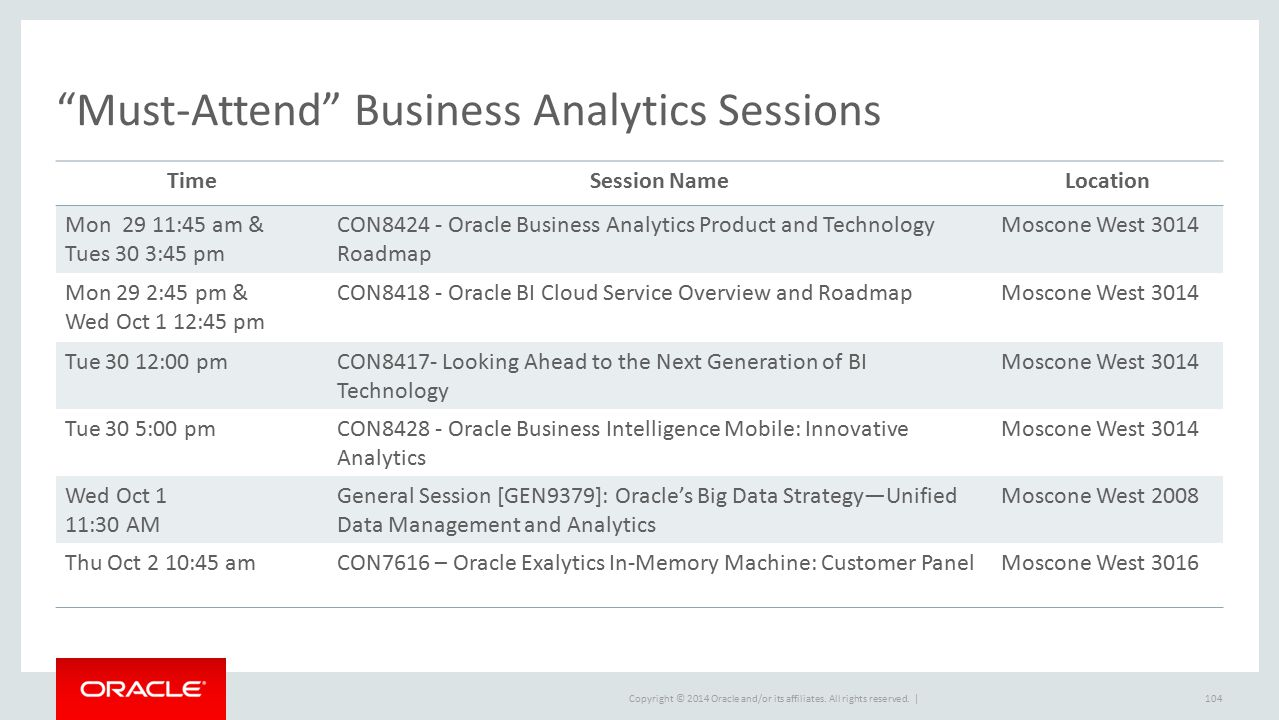 Must-Attend Business Analytics Sessions