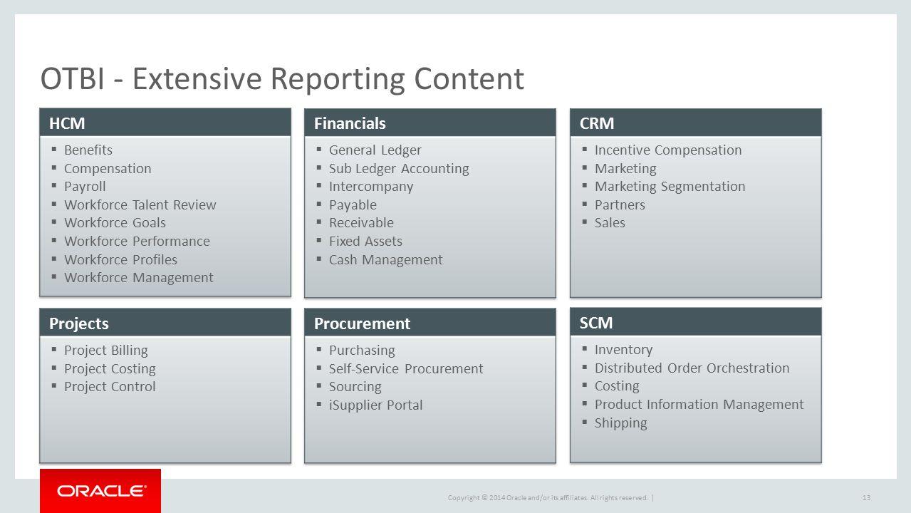 OTBI - Extensive Reporting Content
