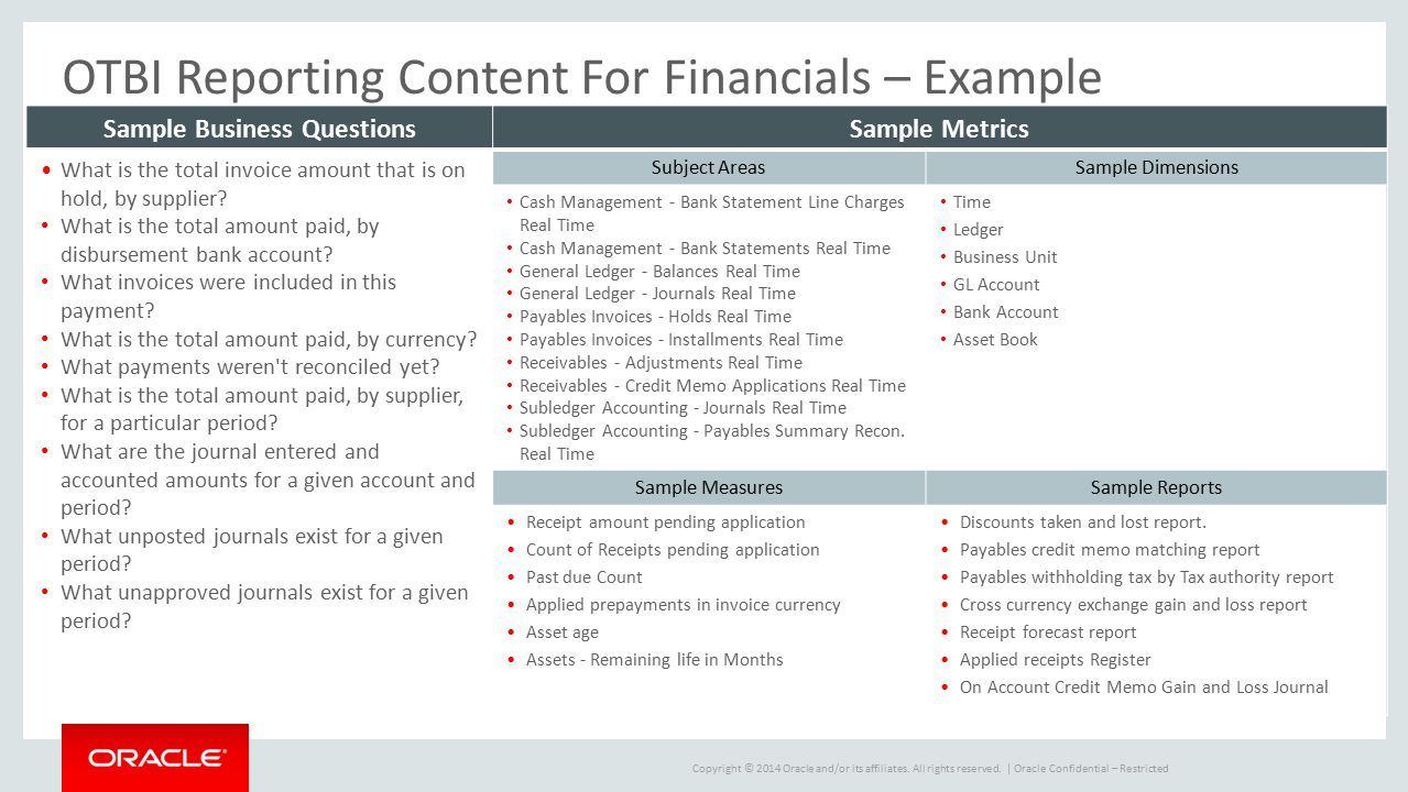 OTBI Reporting Content For Financials – Example