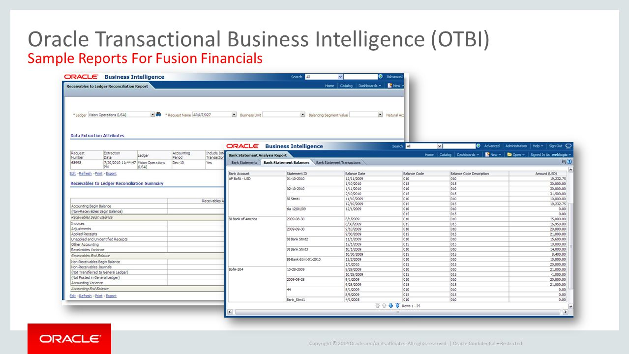 Oracle Transactional Business Intelligence (OTBI) Sample Reports For Fusion Financials