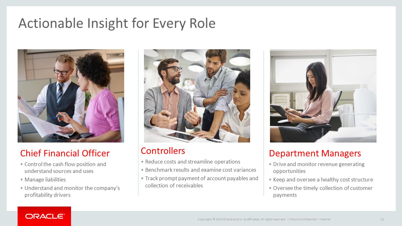 Actionable Insight for Every Role
